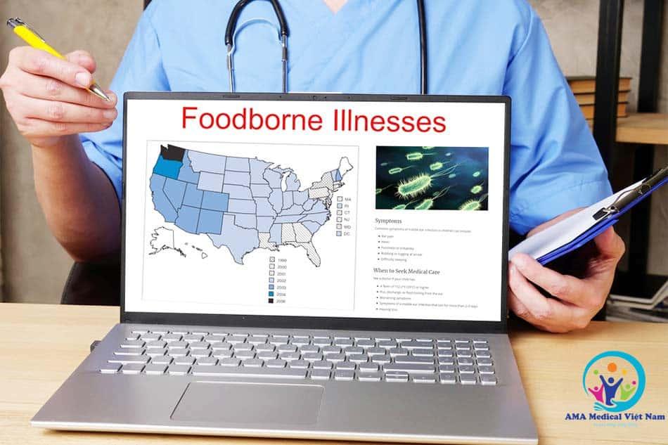 Bệnh do thực phẩm (Foodborne illness): Chuẩn đoán và quản lí lâm sàng