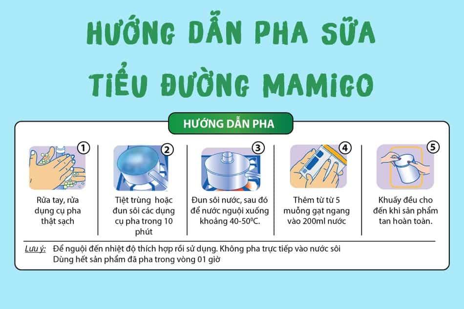 Hướng dẫn pha Sữa tiểu đường Mamigo