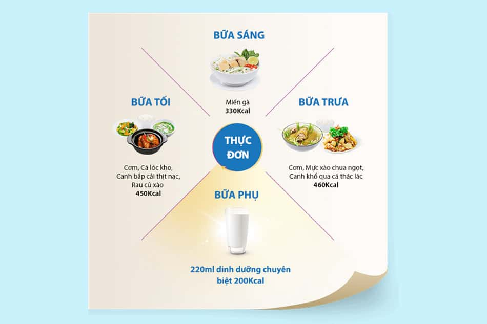 Lịch trình sử dụng sữa non tiểu đường Diasure