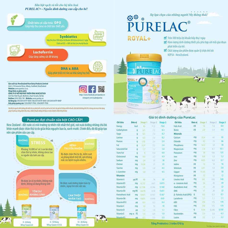 Purelac có tốt không?